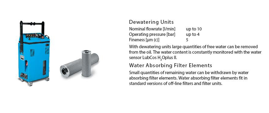 Dewatering Units and Water Absorbing Filter Elements