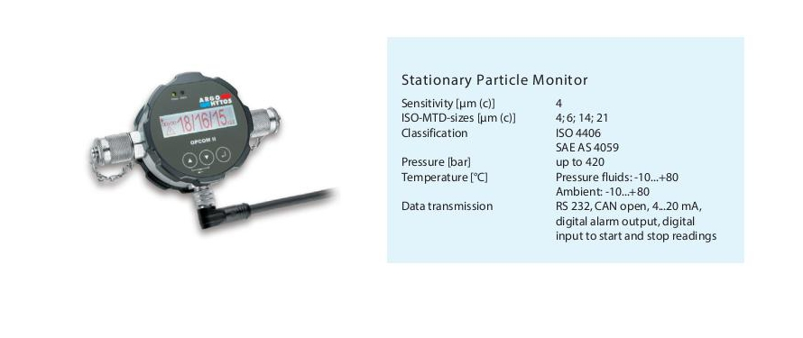 Stationary Particle Monitor