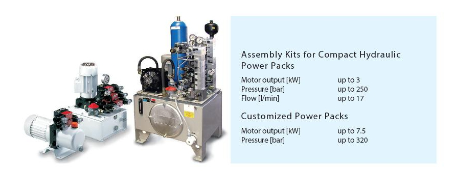 Assembly Kits for Compact Hydraulic Power Packs